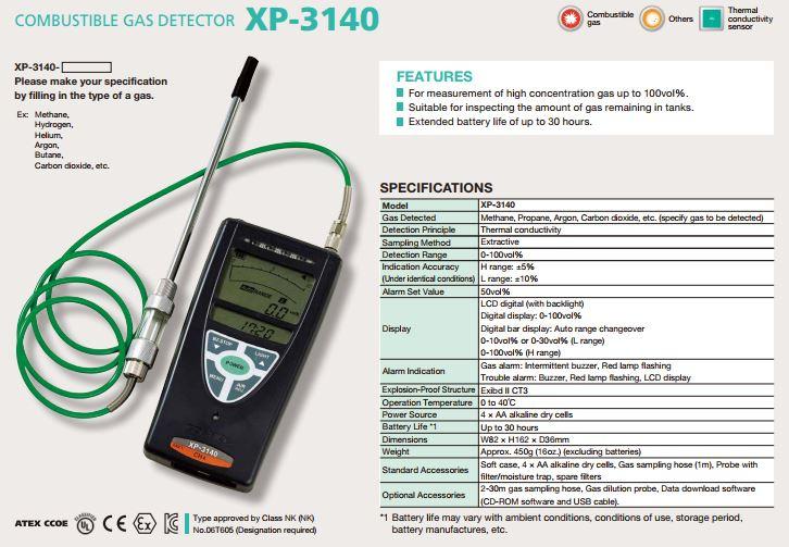 XP-3140 Draagbare gas detector, universeel, 1 - 100vol%