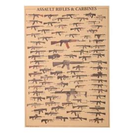 Vintage poster geweren