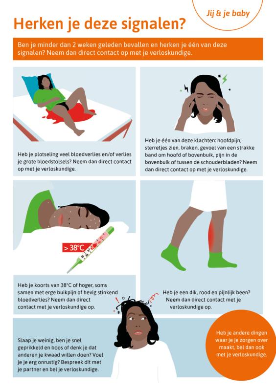 Postnatale zorg: Patiëntveiligheidskaart (Set van 50 stuks)