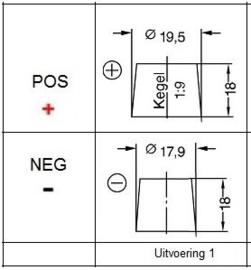 Accupool set M8