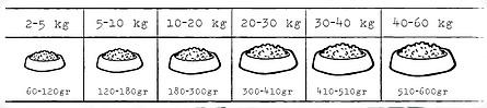 Kivo Kip & Rijst geperst (Mini adult) | 4kg (18)