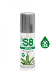 Cannabis Lubricant