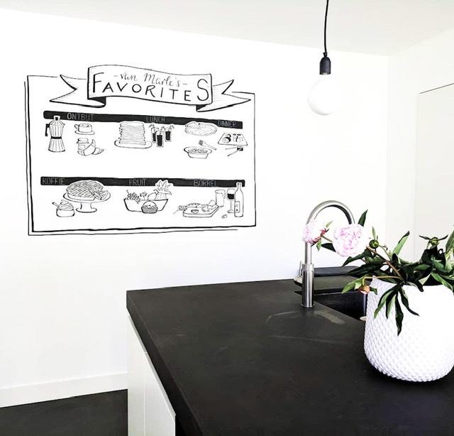 Muurtekening: Van schets naar ontwerp op jouw muur!