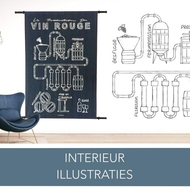 Wandkleed | Wanddecoratie | Wanddoek | Interieurillustratie | Muurtekening | Muurontwerp | Muurillustratie | Lijntekening | XL-tekening