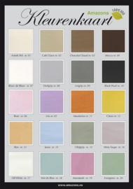 Amazona kleurenkaart