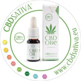 CBD Sativa