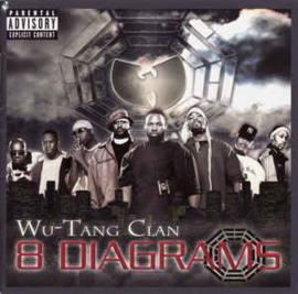 Wu-Tang Clan – 8 Diagrams (CD)