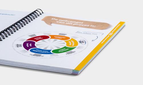 Werkboek 'Op weg naar een vitale school'