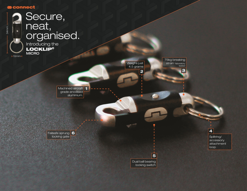 True Utility Connect LockLip Micro