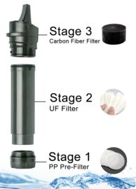 Straw Waterfilter Miniwell 0.05 Micron