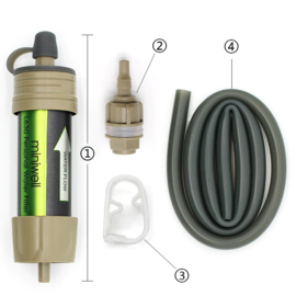 Straw Waterfilter Miniwell 0.1 Micron