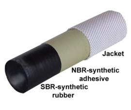 """Brandslang Professioneel Synthetic N/50 Wit 2"""" - 52 mm x 20 meter + Storz NOK 81"""