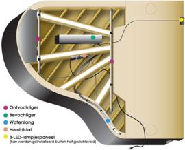 Piano Life Saver System voor vleugel tot 172 cm