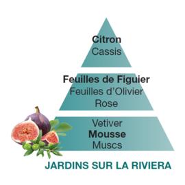 Jardin sur la Rivièra / Gardens on the Riviera 500ml