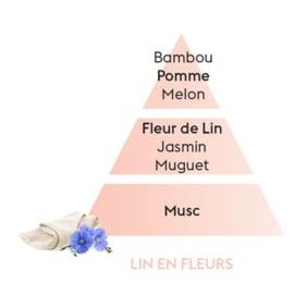 Lin en Fleurs / Linen Blossom 500ml