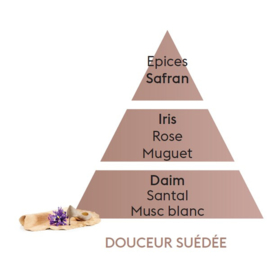 Douceur Suédée / Velvety Suede