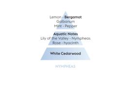 Parfumverspreider Fleur de Nymphéa + Navulling ACTIEPACK