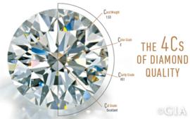 Diamant eigenschappen