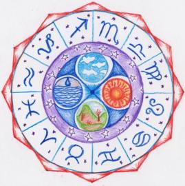 Kleurrijke thema's in de mandala