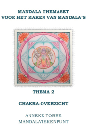 Themaset 2  Chakra-overzicht