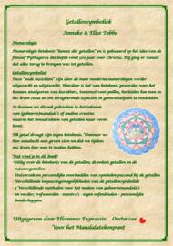 Getallensymboliek in de mandala en andere toepassingen