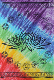 Wandkleed Chakra Lotus