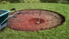 Hoe graaf ik een inground trampoline in?