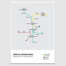 Stamboom metrolijn poster