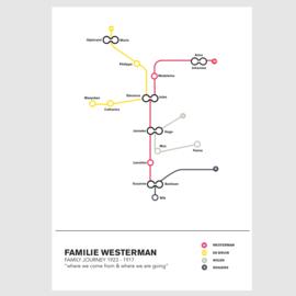 Metrolijn stamboom - kleurcombi 2