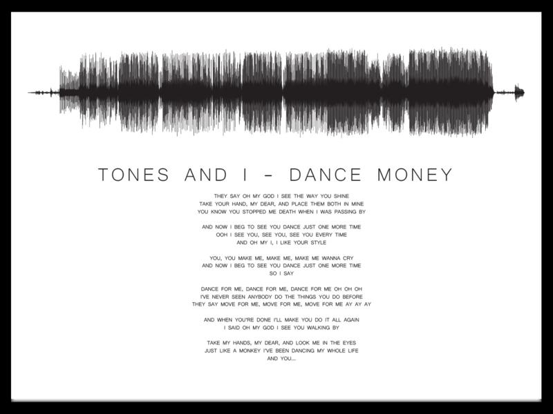 Soundwave poster met songtekst