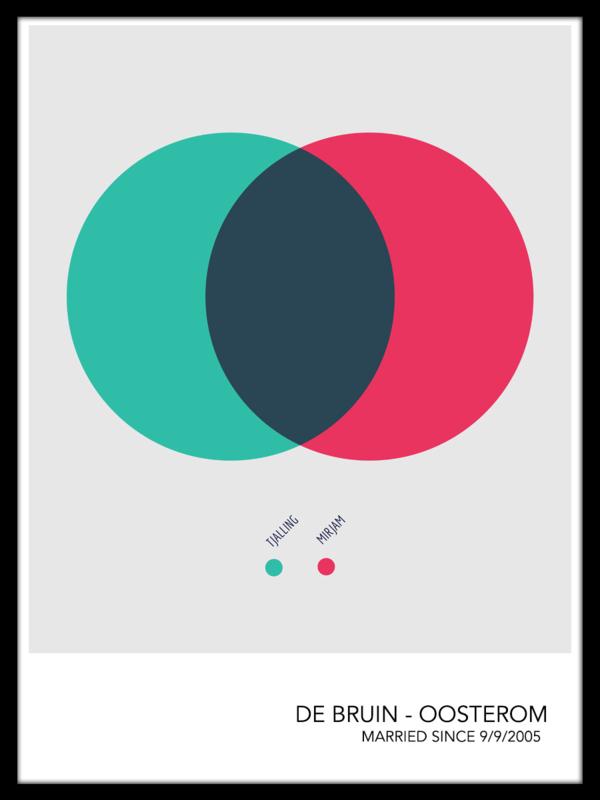 Trouwposter met Venn diagram