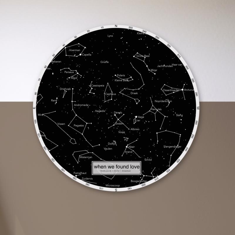 Sterrenstand - wandcirkel