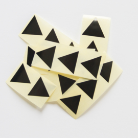 Triangle || Stickers