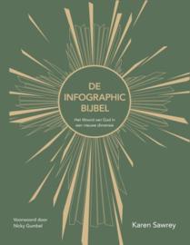 De infographic Bijbel, Sawrey