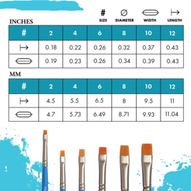 Princeton Select Penseel Serie 3750 - Chisel Blender size 8