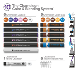 Chameleon Alcohol based Pens - Color & Blending System 18 delig - Set 10