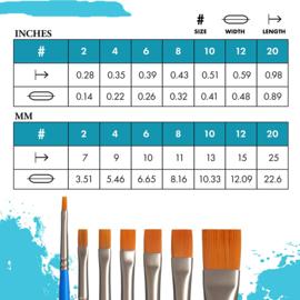 Princeton Select Penseel Serie 3750 - Flat Shader size 12