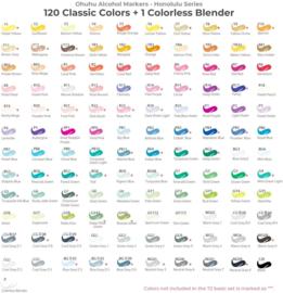 Ohuhu Alcohol based Art markers Brush & chisel - set van 120 + Blender + etui