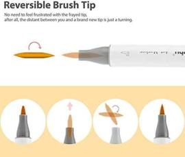 Ohuhu Alcohol based Art markers Brush & chisel - Skin Tone - set van 36 + Blender + etui