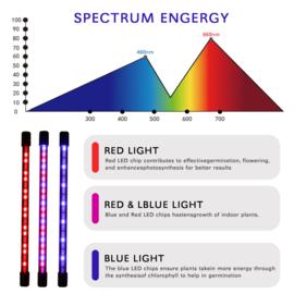 2 Armige Grow Groei Klemspot Bloeilamp 2 Lamps Kweeklamp LED Strip