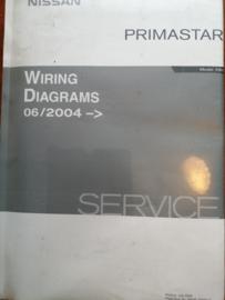 Wiring diagrams Model X83 Nissan Primastar WD4E-0X83E1E