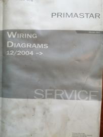 Wiring diagrams Model X83 Nissan Primastar WD5E-0X83E0E