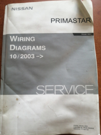 Wiring diagrams Model X83 Nissan Primastar WD4E-0X83E0E