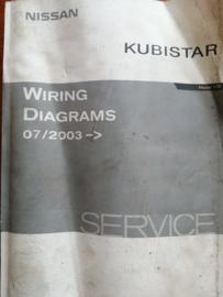 Wiring diagrams Model X76 Nissan Kubistar WD3E-0X76E1E