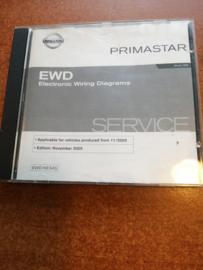 Electronic Wiring Diagrams '' Model X83 series '' Nissan Primastar X83 WD5A00-1X83E2E