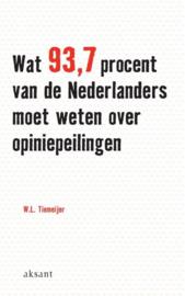Wat 93,7 Procent Van De Nederlanders Moet Weten Over Opiniepeilingen , Will Tiemeijer