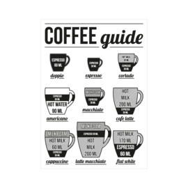 XL Poster - Coffee guide. Per 3 stuks