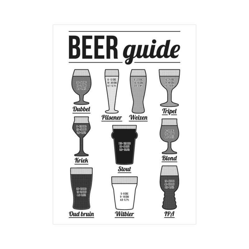 XL Poster - Beer guide. Per 3 stuks