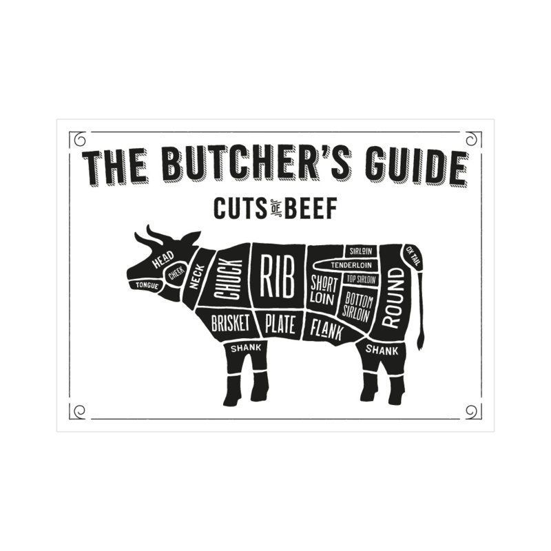 XL Poster - The butcher's guide cuts of beef. Per 3 stuks