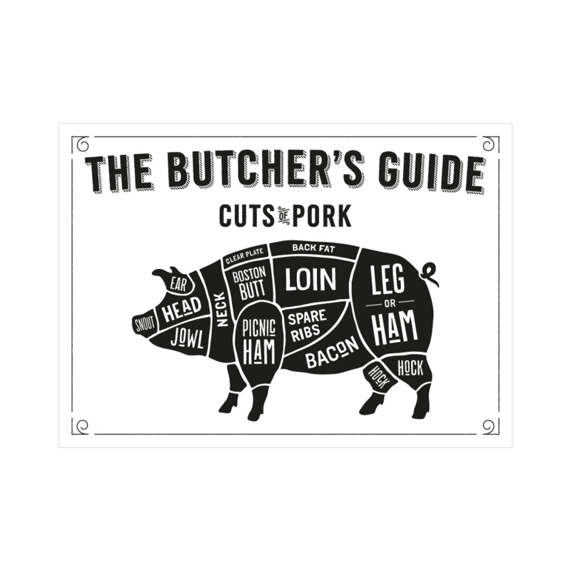 XL Poster - The butcher's guide cuts of pork. Per 3 stuks